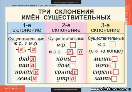 Погода в нарышкино орловской обл